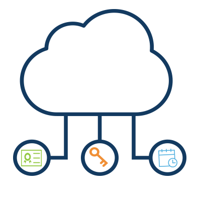 Cloud-based Digital Signing Service
